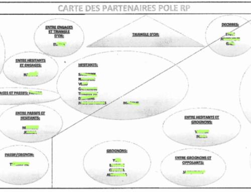 A la CPAM de l'Ain, le fichage en guise de management (Mediapart)